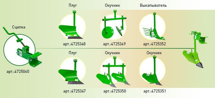 Сцепка цилиндр-болт и аксессуары Аврора