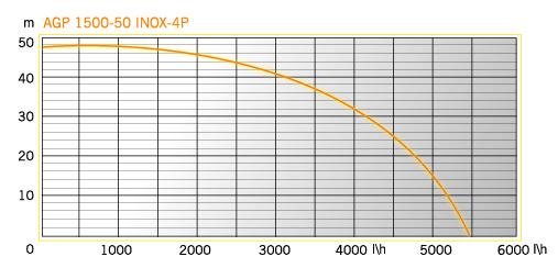 width=507