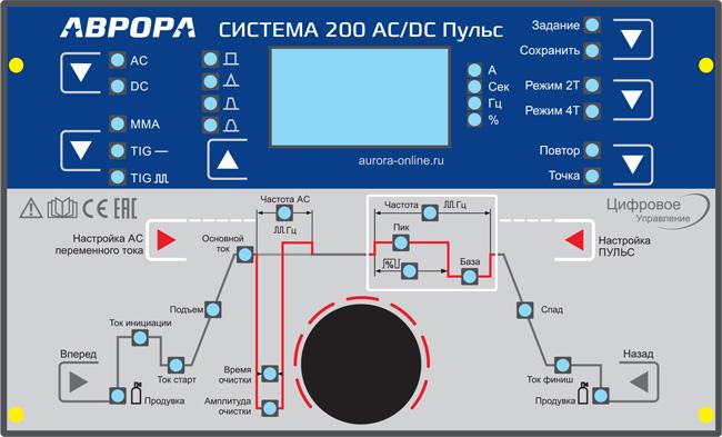 Аргонодуговой аппарат АВРОРА Система 200 AC/DC ПУЛЬС