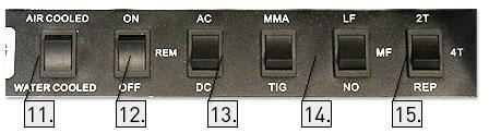 AuroraPRO IRONMAN 500 AC/DC PULSE (TIG+MMA)